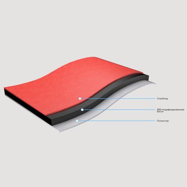 Купить Подкладочный ковер D-Basis Comfort (SBS)